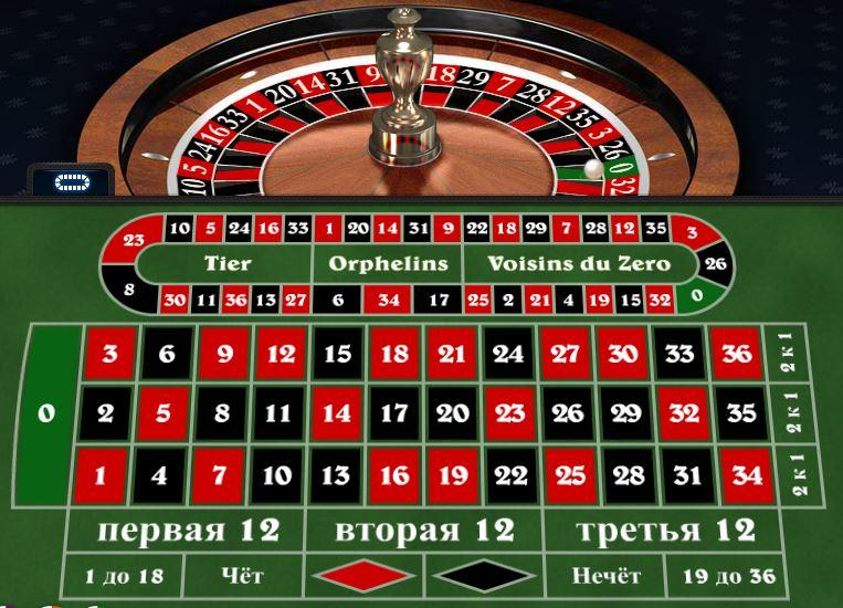 Игровые автоматы играть сейчас днепропетровск